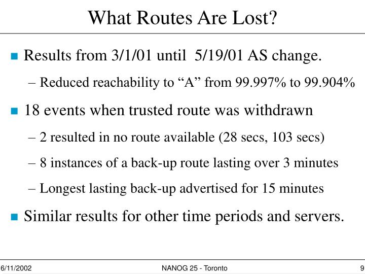 What Routes Are Lost?