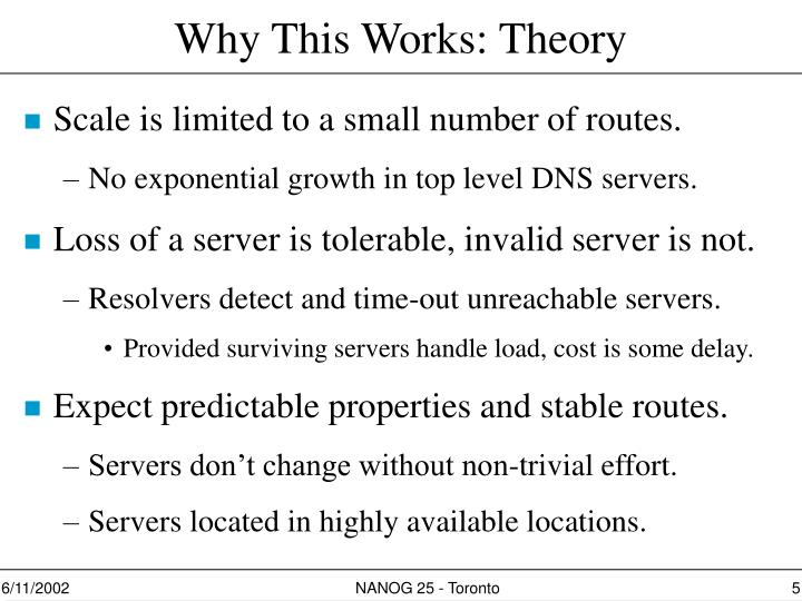Why This Works: Theory