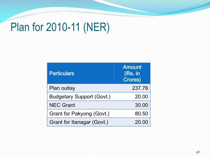 Plan for 2010-11 (NER)