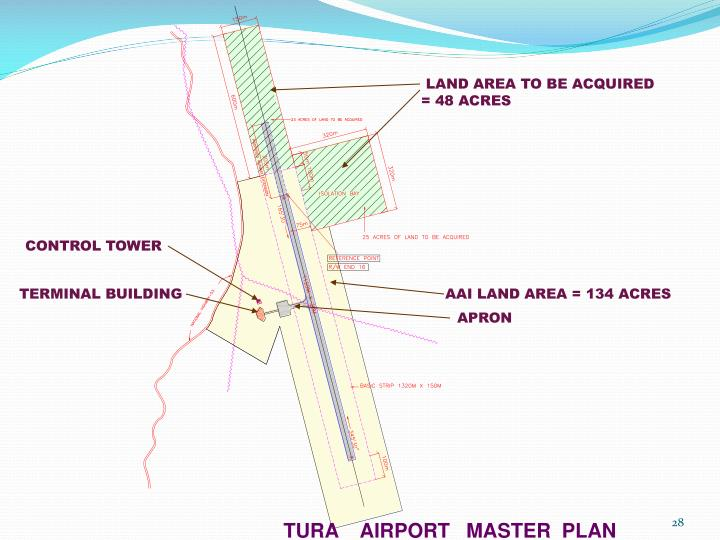 LAND AREA TO BE ACQUIRED