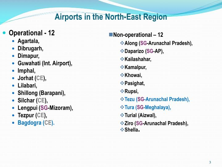 Airports in the North-East Region