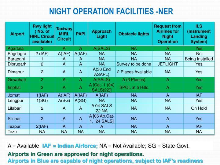 Night Operation Facilities -NER