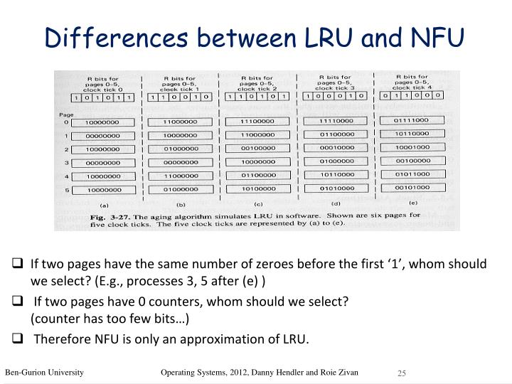 Differences between LRU and NFU