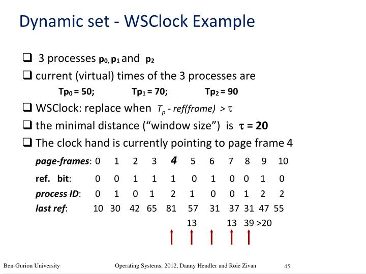 Dynamic set - WSClock Example