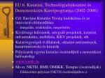 eu 6 kutat si technol giafejleszt si s demonstr ci s keretprogramja 2002 2006