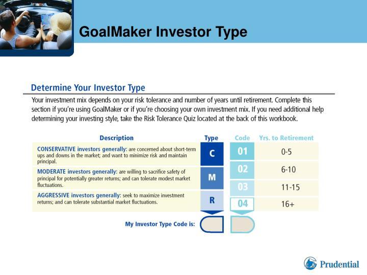 GoalMaker Investor Type