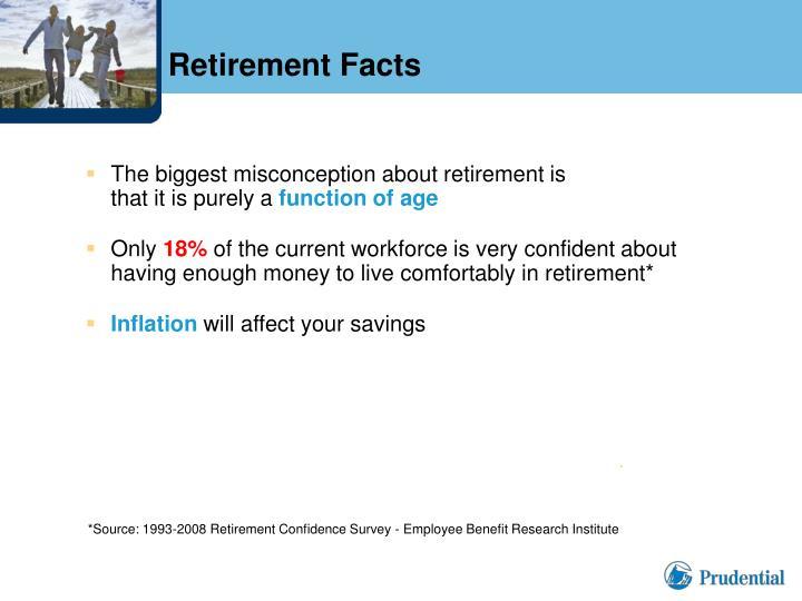 Retirement Facts