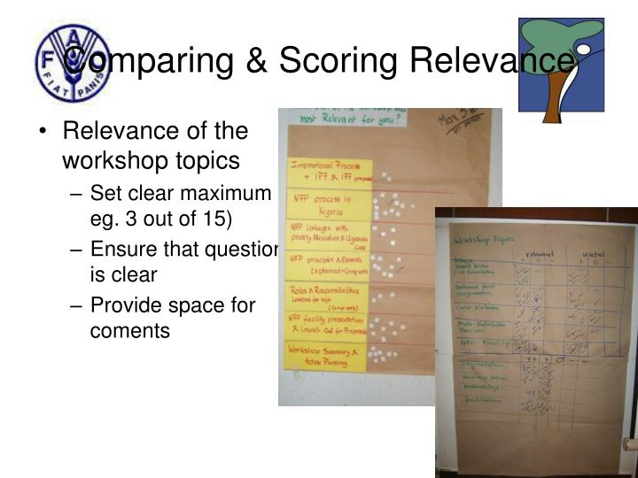 Relevance of the workshop topics
