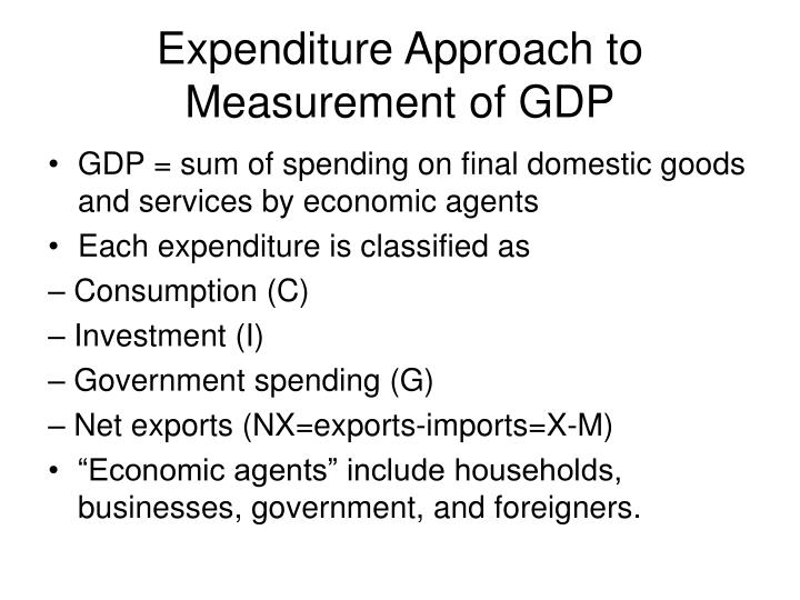 Expenditure Approach to