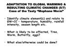 adaptation to global warming resulting climatic changes 5 7 case of the tasty mophane worm