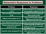 nehemiah s responses to problems