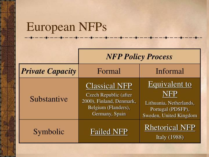 European NFPs