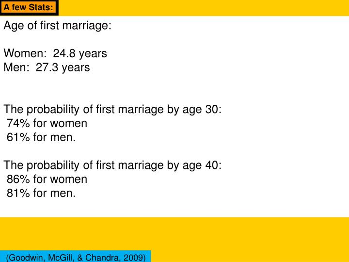A few Stats: