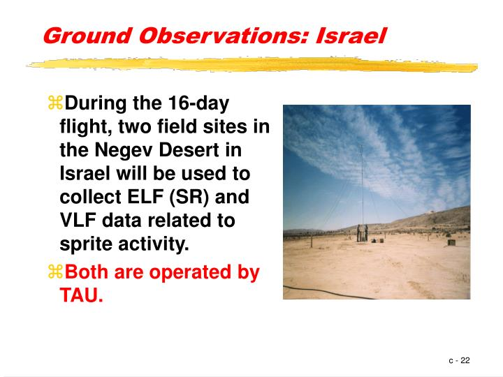 Ground Observations: Israel