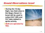 ground observations israel