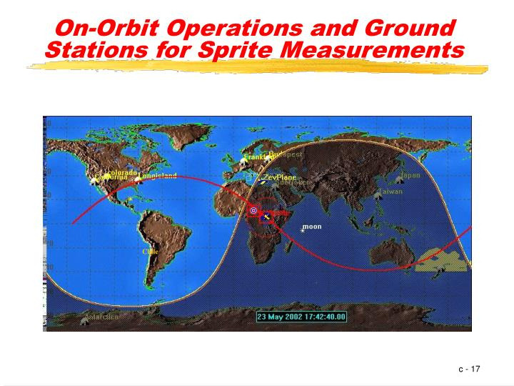 On-Orbit Operations and Ground Stations for Sprite Measurements
