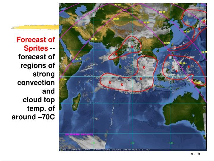 Forecast of