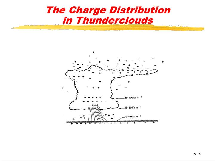 The Charge Distribution