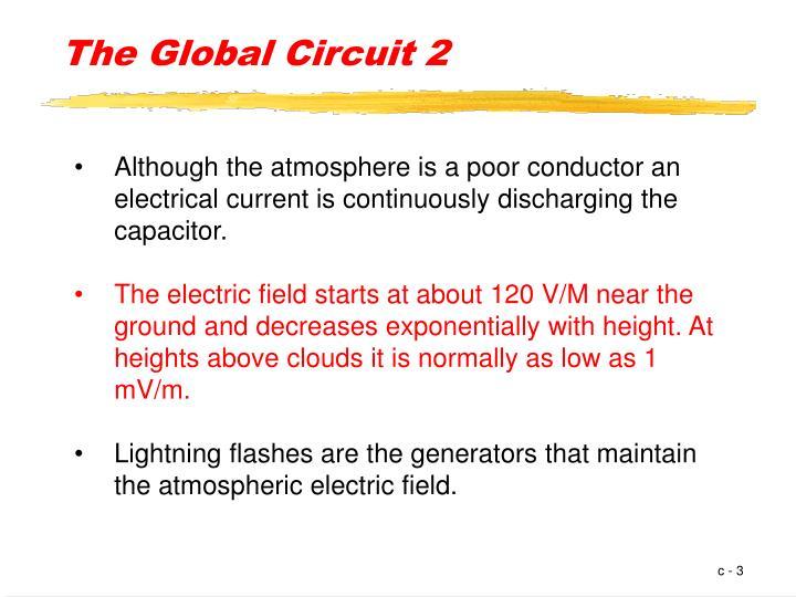 The Global Circuit 2