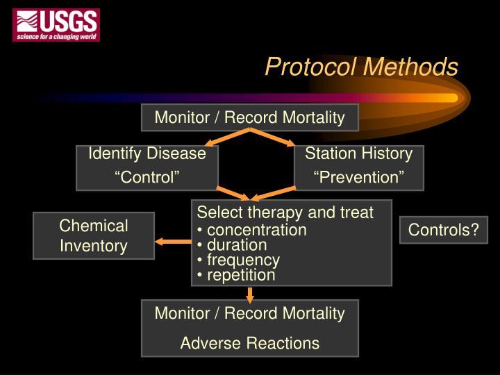 Protocol Methods