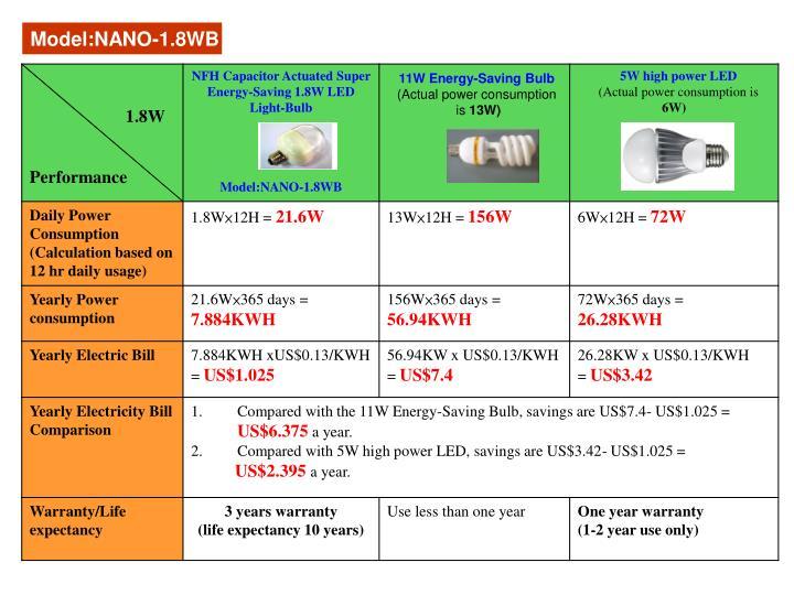 Model:NANO-1.8WB