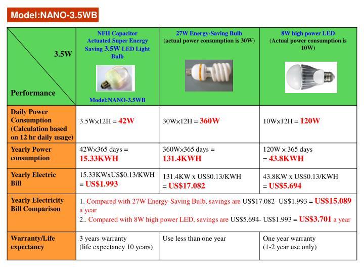 Model:NANO-3.5WB