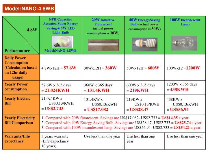 Model:NANO-4.8WB