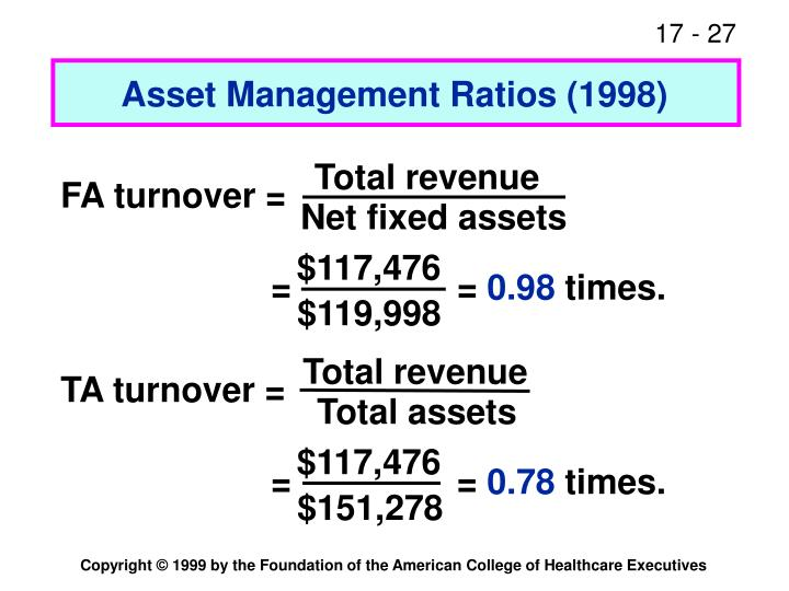 Asset Management Ratios (1998)