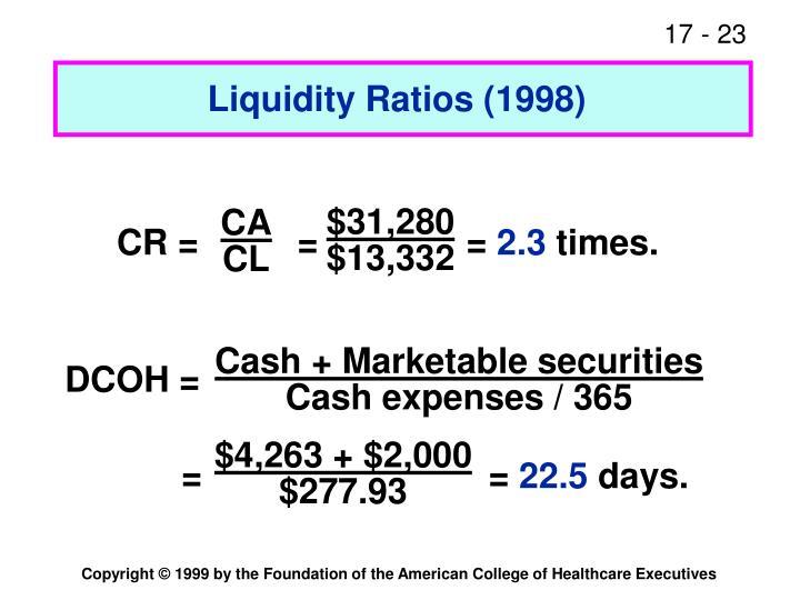 Liquidity Ratios (1998)