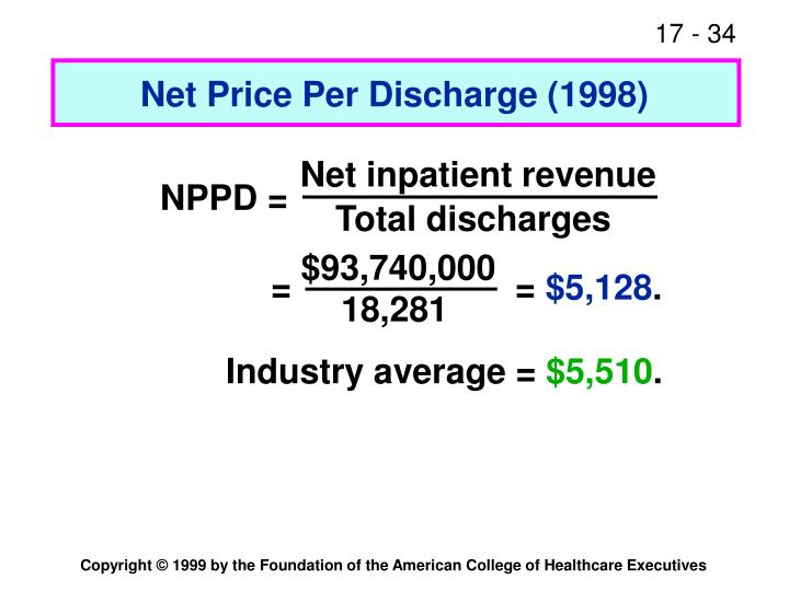 Net Price Per Discharge (1998)