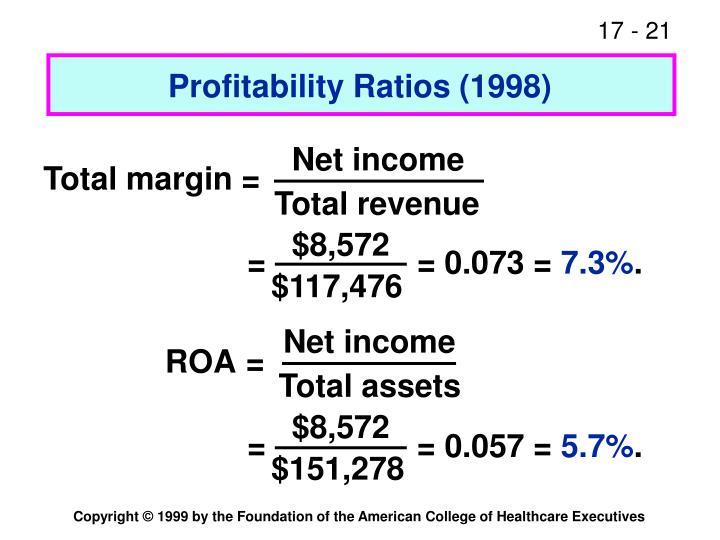 Profitability Ratios (1998)