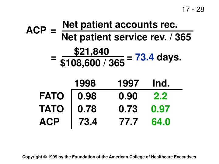Net patient accounts rec.