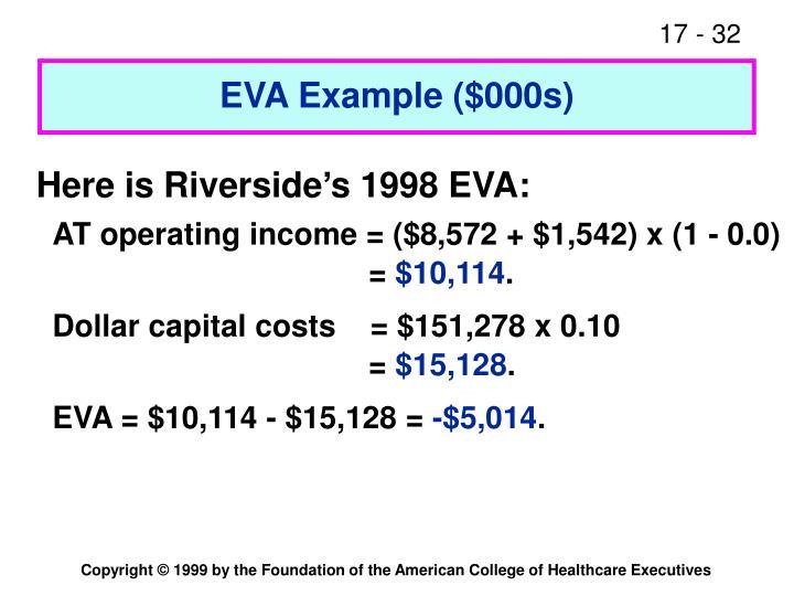 EVA Example ($000s)
