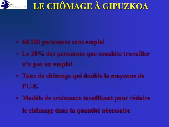LE CHÔMAGE À GIPUZKOA