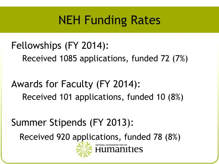 NEH Funding Rates