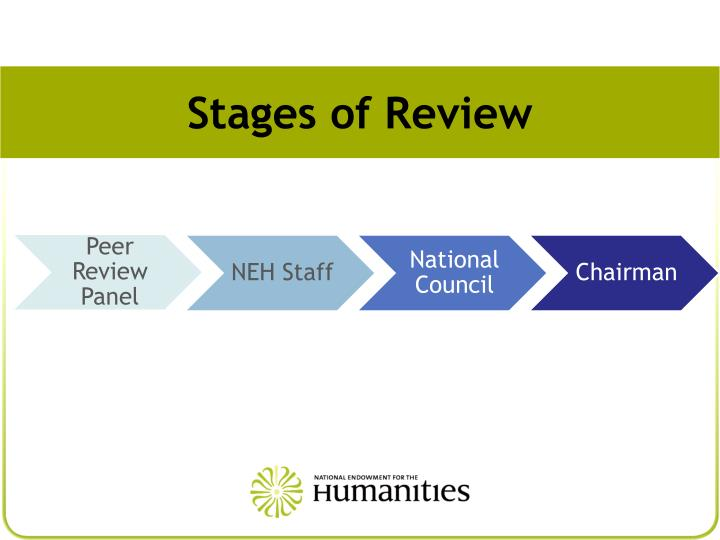 Stages of Review