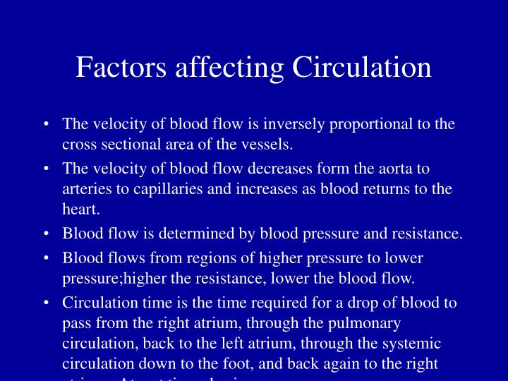 Factors affecting Circulation