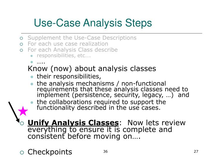 Use-Case Analysis Steps
