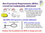 non functional requirements nfrs crucial but inadequately addressed
