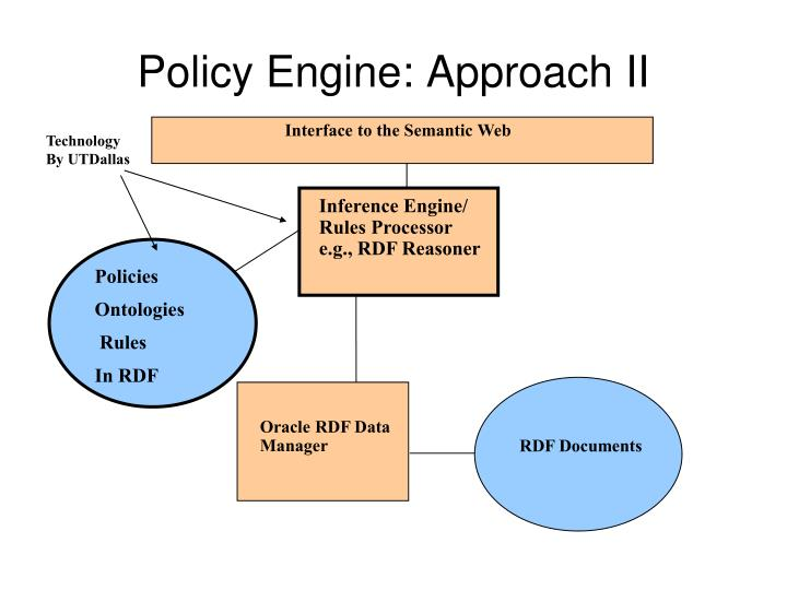 Policy Engine: Approach II
