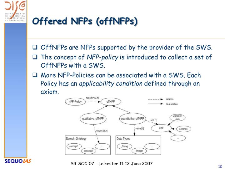 Offered NFPs (offNFPs)