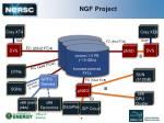 ngf project
