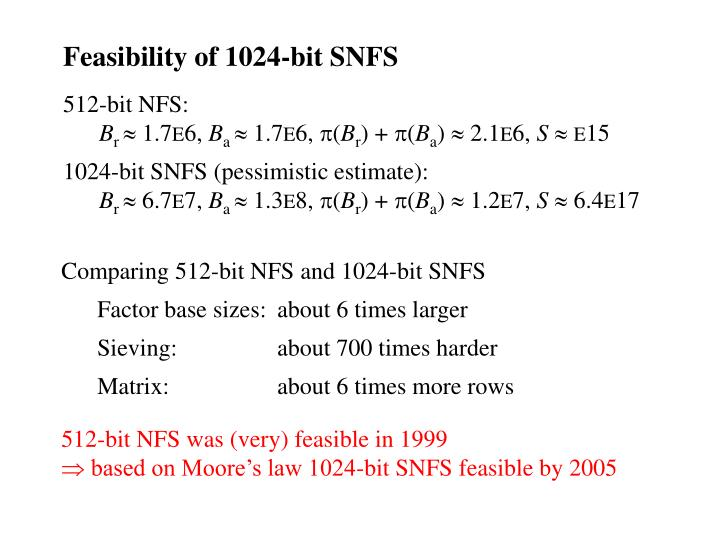 Feasibility of 1024-bit SNFS