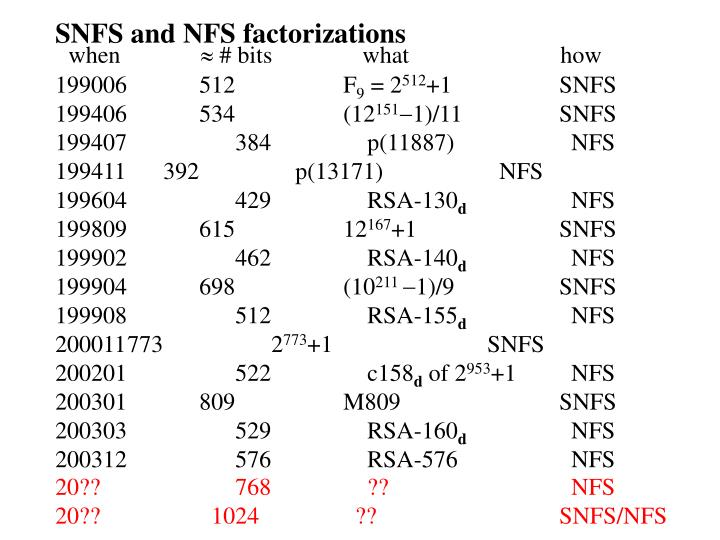 SNFS and NFS factorizations