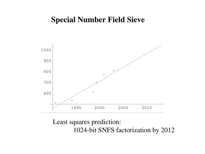 Special Number Field Sieve