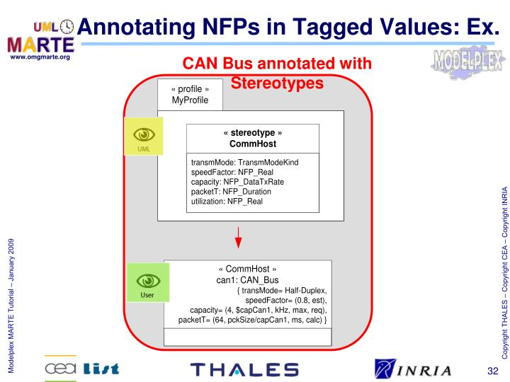 Annotating NFPs in Tagged Values: Ex.