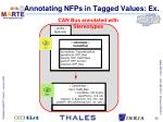 annotating nfps in tagged values ex