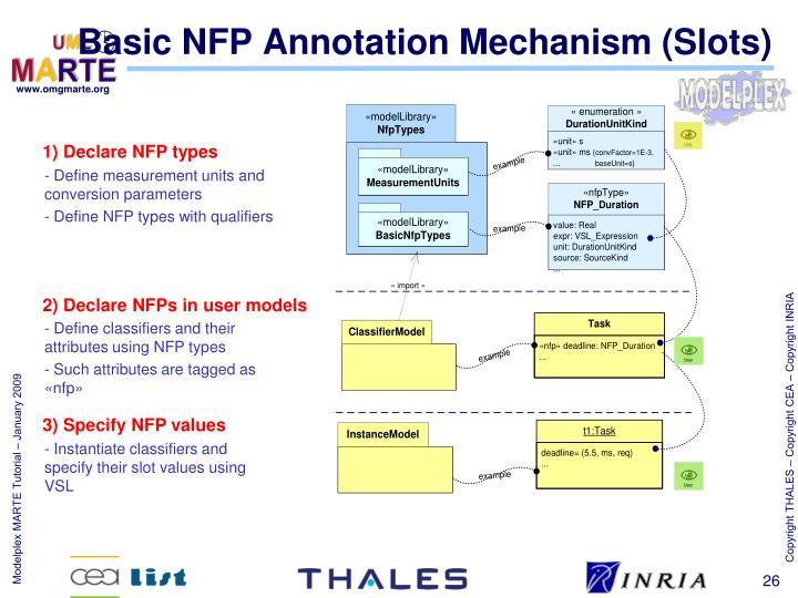Basic NFP Annotation Mechanism (Slots)