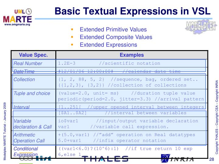 Basic Textual Expressions in VSL
