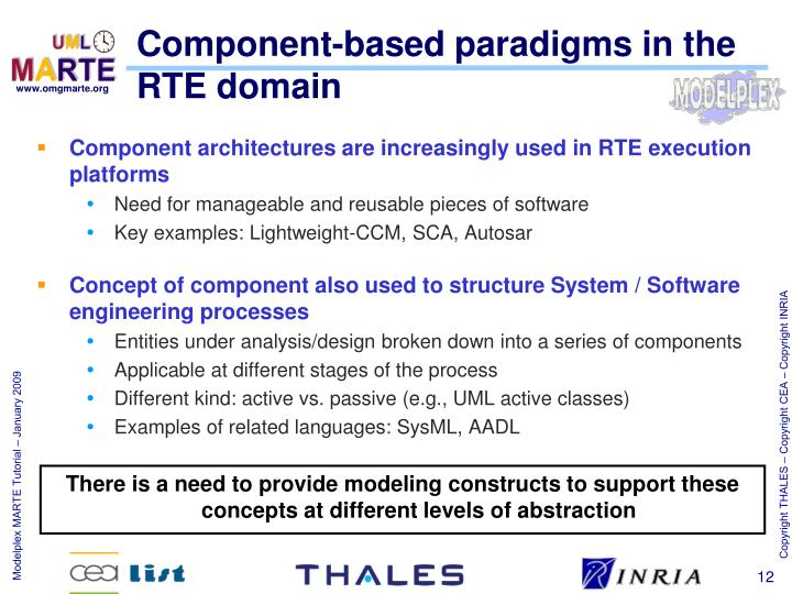 Component-based paradigms in the RTE domain